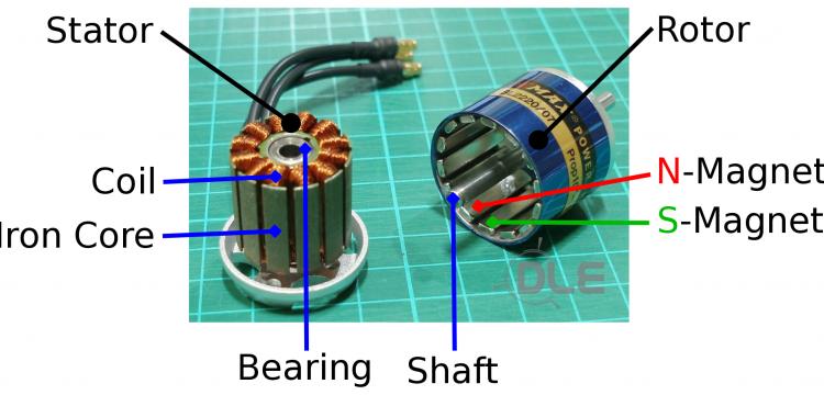 Selbstbau eines Elektro Longboards - Elektro Longboard Motor