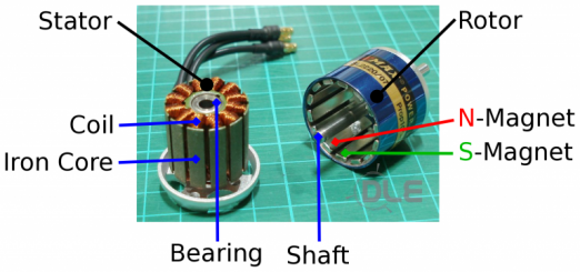 DIY Electric Longboard - Brushless motor components