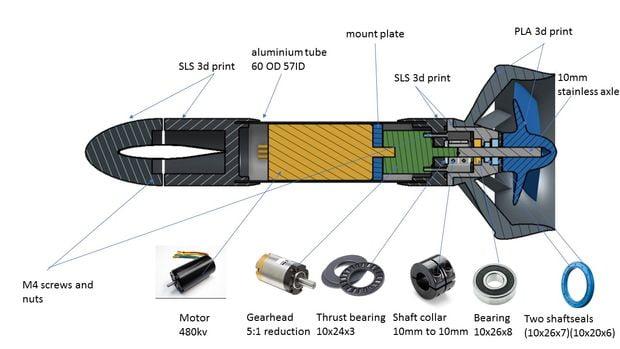 electric Foil propulsion unit