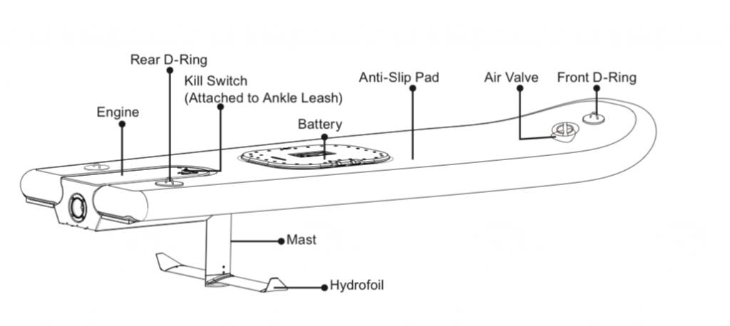 eSurf S1 Elektro Surfbrett