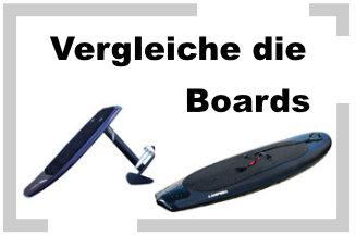 eSurfboard Übersicht