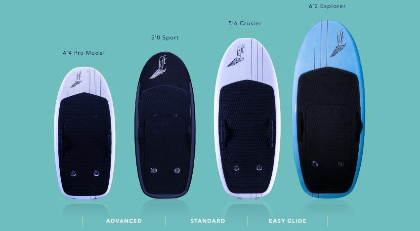 Lift Foils eFoil board sizes